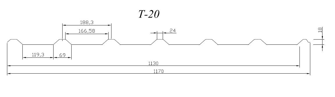 t-20 regamet