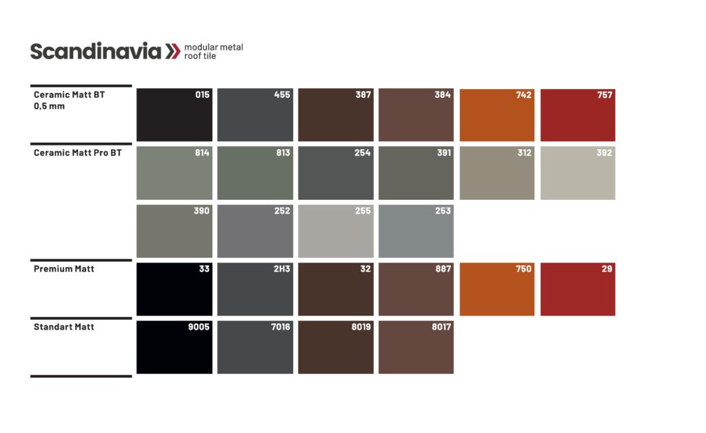 Barve modularne kritine